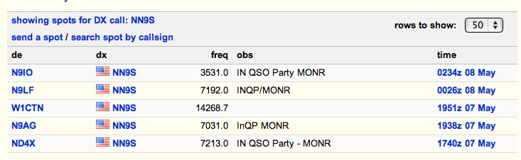 stations listing NN9S as a MONR station in the INQP